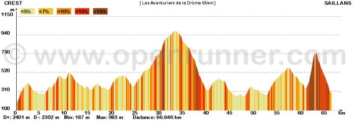 profil-aventuriers-de-la-drome3-2013