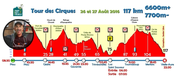 laurent_finisher_tour_des_cirques_2016_1_zeteamfr.com